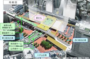 将来の渋谷駅イメージ